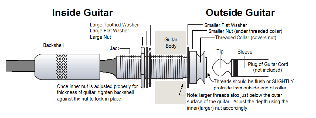 guitar end pin wiring diagram guitar end pin wiring diagram
