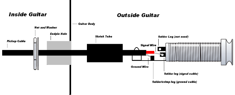 Jjb Pickups Page 2 The Acoustic Guitar Forum: Stereo Jack Wiring Diagram Guitar At Imakadima.org